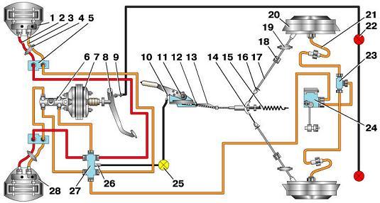 Схема тормозного управления
